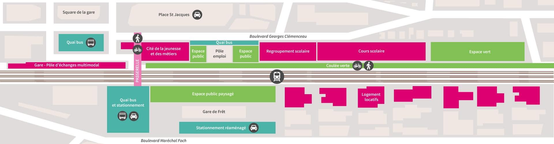 Plan du Quartier de la Gare de Bressuire